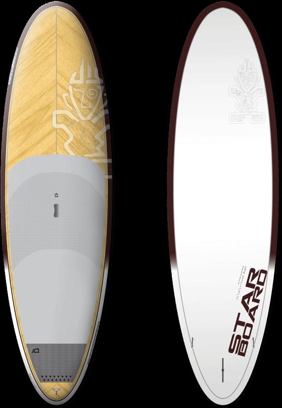 starboard_irklente_Avanti_11_2x36_wood_2